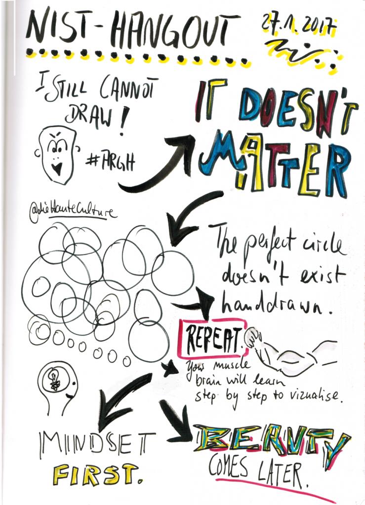 Sketchnotes: Mindset zuerst